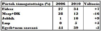 part2010_2006.JPG