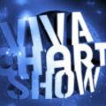 VIVA Chart 45. hét!!