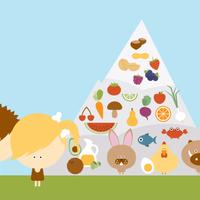 Étrend az őskorból – gondolatok a paleolit diétáról