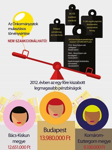 szexe_infografika.jpg