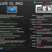 Kiszivárgott a HP Slate specifikációja