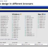 Webfejlesztőknek: Böngésző tesztek.