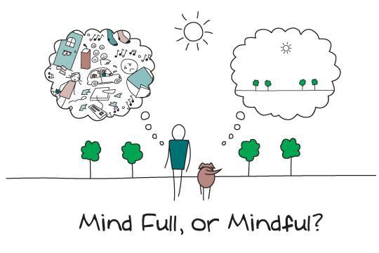 mind_full_or_mindful.jpg