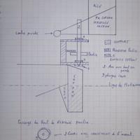 Szélkormány terv (20-33 lábas vitorlásokra)