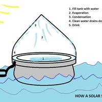 Solar still - Egyszerű és olcsó édesvíz készítő