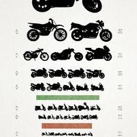 Látod a motorokat?