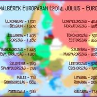 2014 júliusi minimálbérek Európában