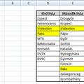 Ahány Excel-kérdés, annyi értelmezés és annyi megoldás - íme egy tökéletes példa megint