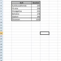 Egyszerű függvények tömbfüggvényes alkalmazásával munkalapok tömegével dolgozhatunk egyszerre