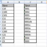 Listák szűrése, sorba rendezése alfanumerikus karakterek esetén