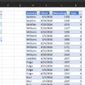Az első Power BI dashboard Excelre húzva csak néhány másodperc
