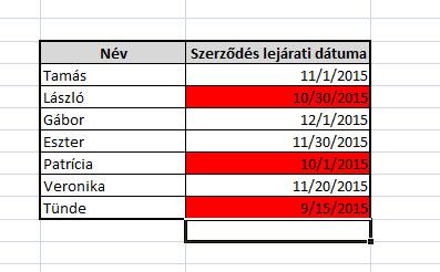 lejárati dátumok)