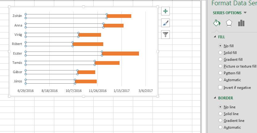 Semmi Extra Kulonlegesseg Egy Alap Dinamikusan Frissulo Gantt Diagram Office Guru