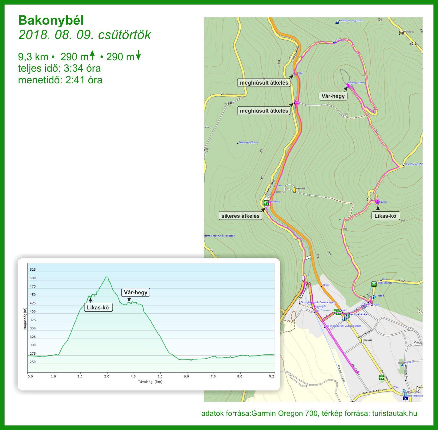 bakonybel_map.jpg