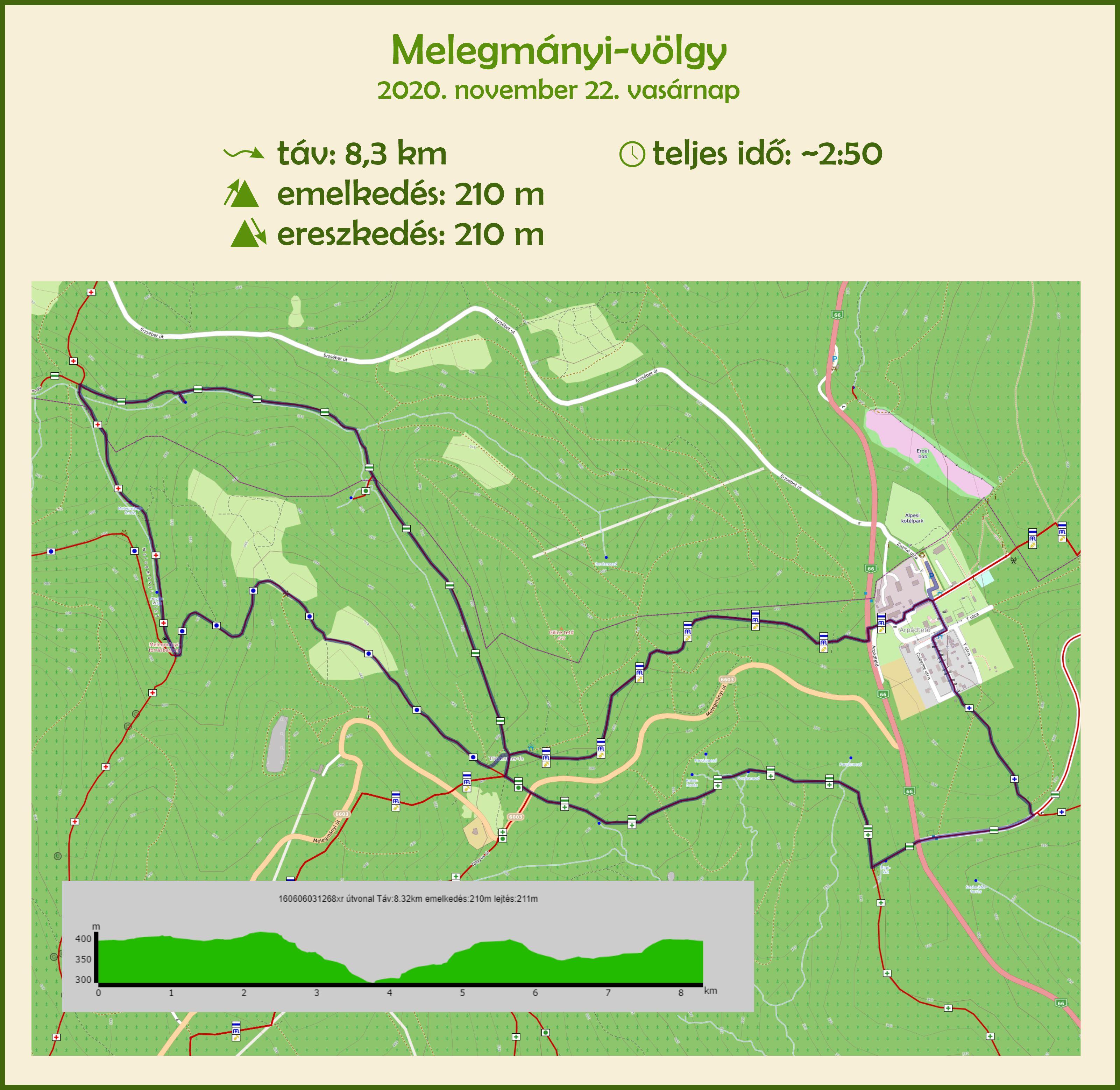 melegmanyi-volgy_20201122.jpg