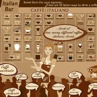 Olasz kávéfajták & 8 régiós kávéspecialitás