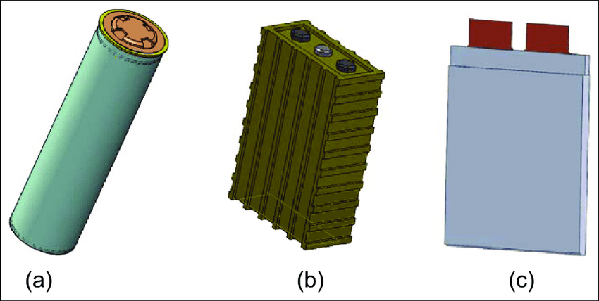 various-cell-designs-a-cylindrical-b-prismatic-c-pouch.png
