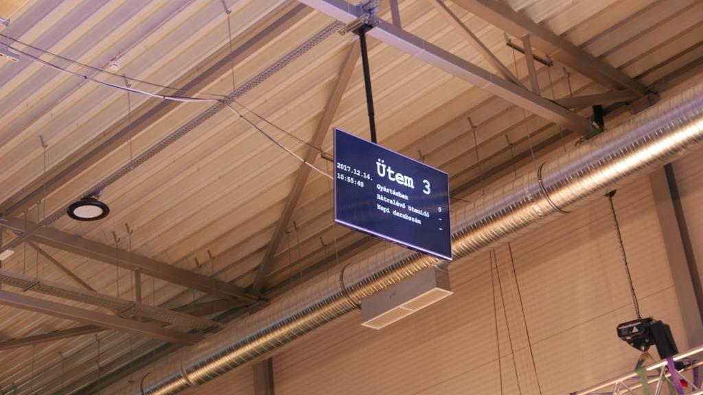 A plafonra szerelt monitorok épp ütemhelyeket írtak ki, utalva a leendő gyártóhelyre.