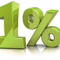 Adó 1%-a Nemzetközi Önkéntességért