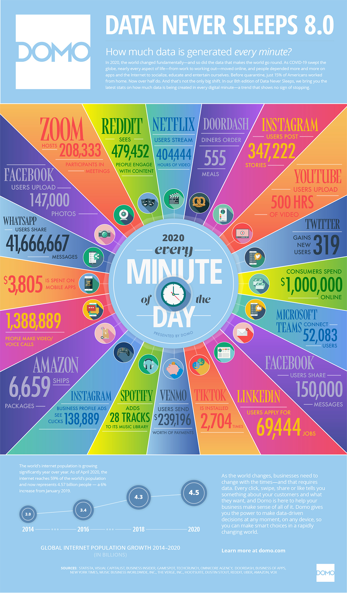 internet-minute-2020.jpg