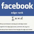 Kik látják a Facebook bejegyzéseimet?