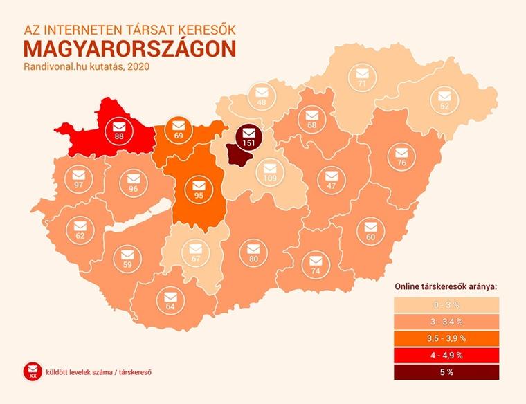Budapest a legmagányosabb város