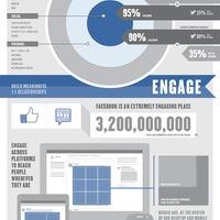 Tényleg ennyire hatékonyak a Facebook-os hirdetések?