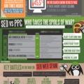 Mennyien kattintanak az AdWords hirdetésekre? - Infografika