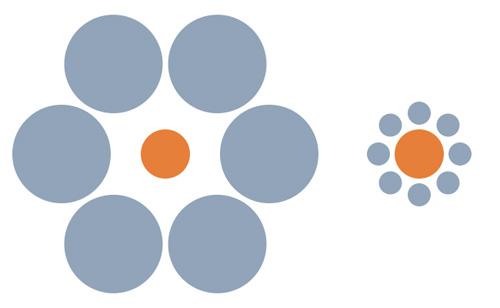 08.02.10 - Ebbinghaus illúzió
