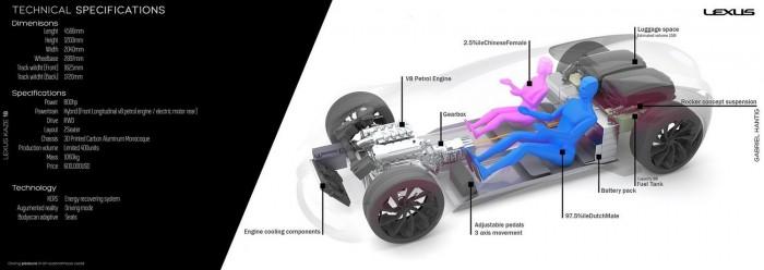 1-lexus-kaze-self-driving-study-700x248.jpg