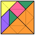 Tangram azonosságok