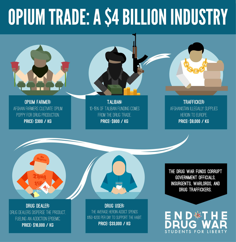 drug_war_profit.jpg