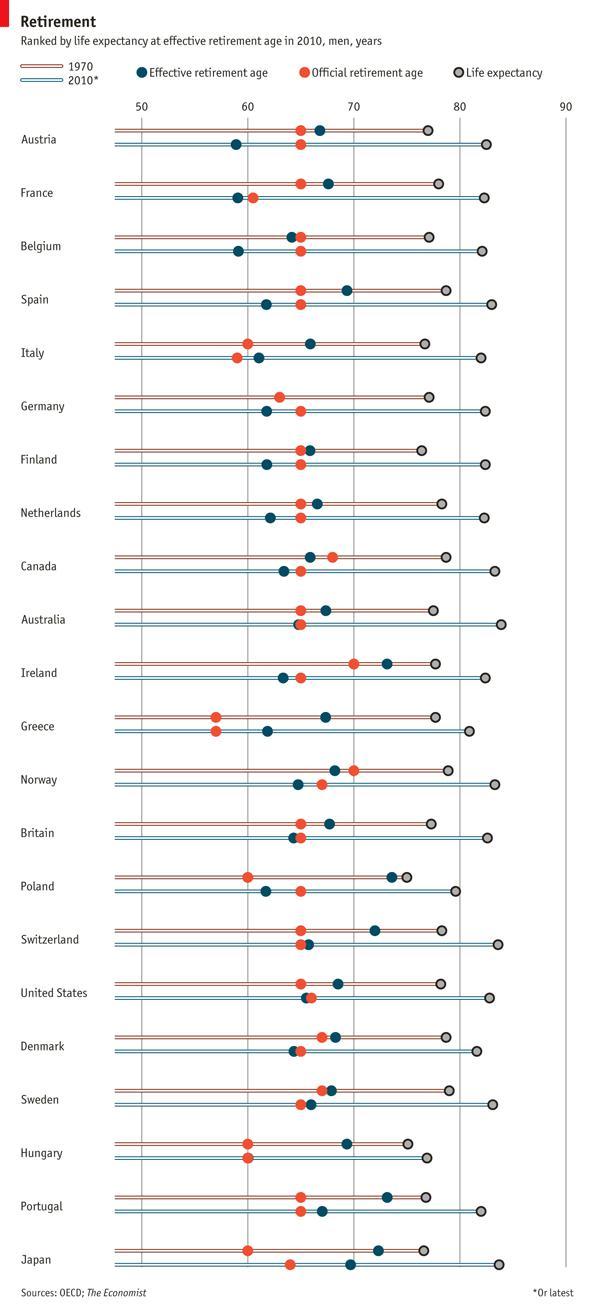 retirement effective life expectancy.JPG