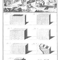 """""""Az Építéshez megkívántató Matériálékról"""" – első rész"""