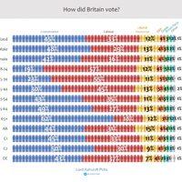 A brit generációs háborúról (tényposzt)