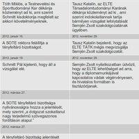 Schmitt és Semjén: két férfi, egy eset