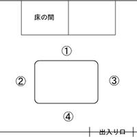 A nomikai, azaz a japán kocsmázás