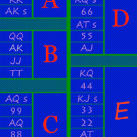 A póker rejtelmei (2. lecke)