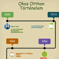 ISE 2017 - Okosotthon történelem