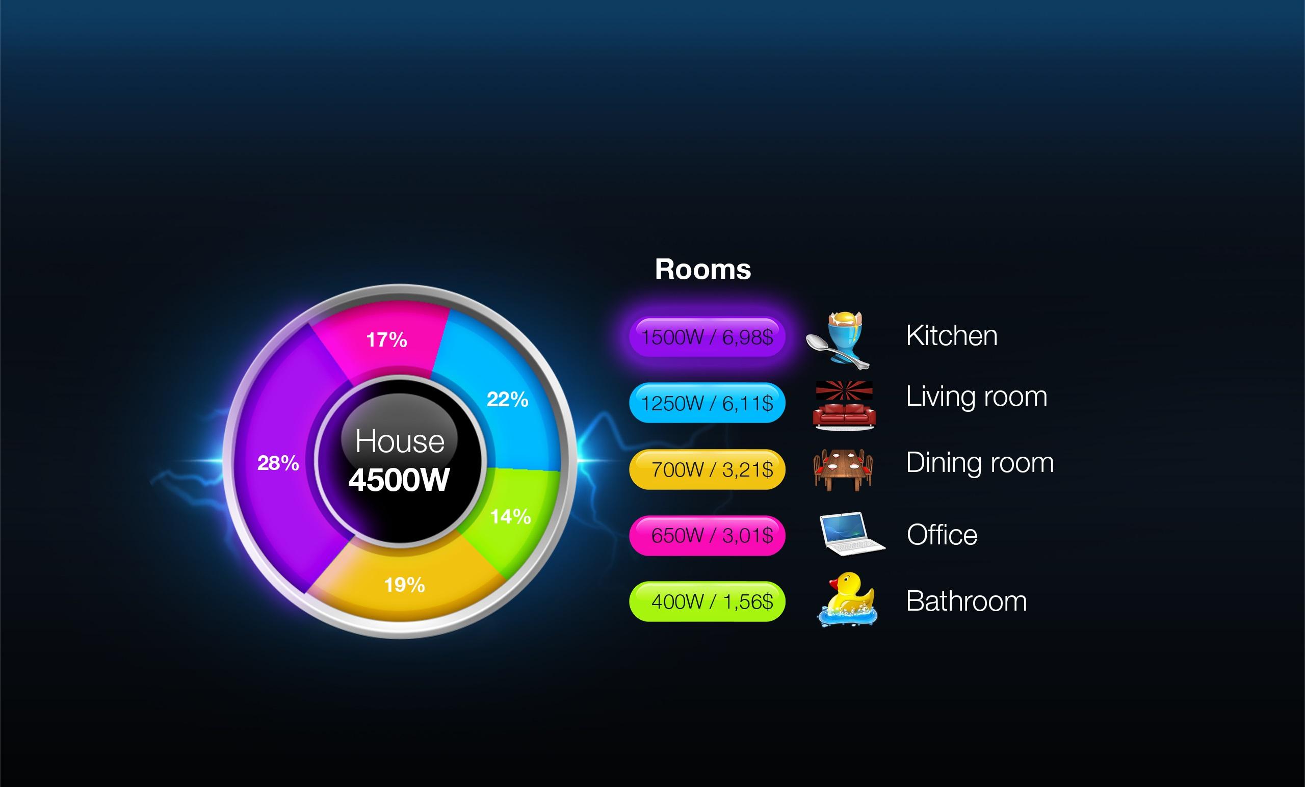 fibaro-okos-otthon-egyszeru-diagram.jpg