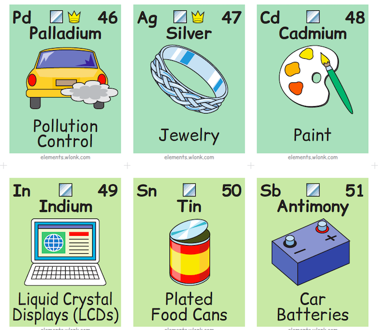 periodic-table-in-pictures-3.png