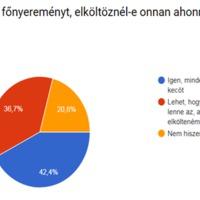 A magyarok fele elköltözne, ha nyerne 1 milliárd forintot