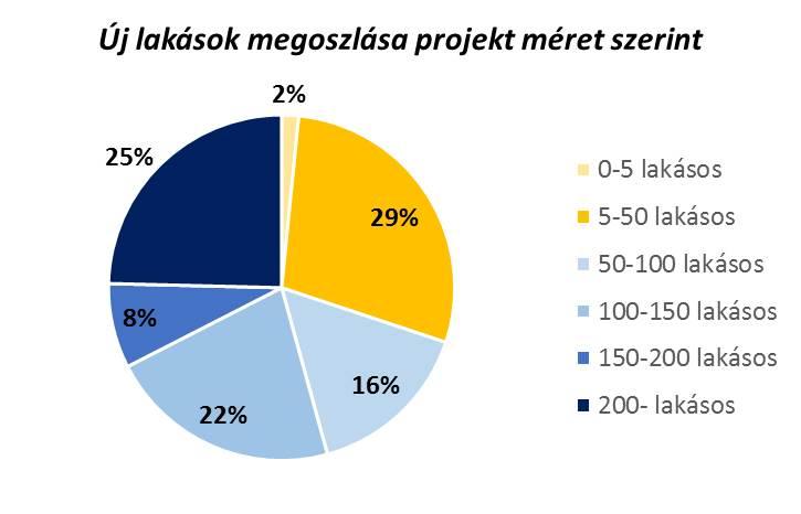 cordia_mn_grafikon2.jpg