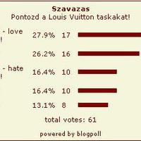 LV szavazás eredménye