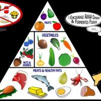 A paleolit diéta lényege