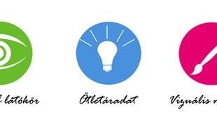 Hogyan építsem fel a saját márkámat ? - Két napos workshop