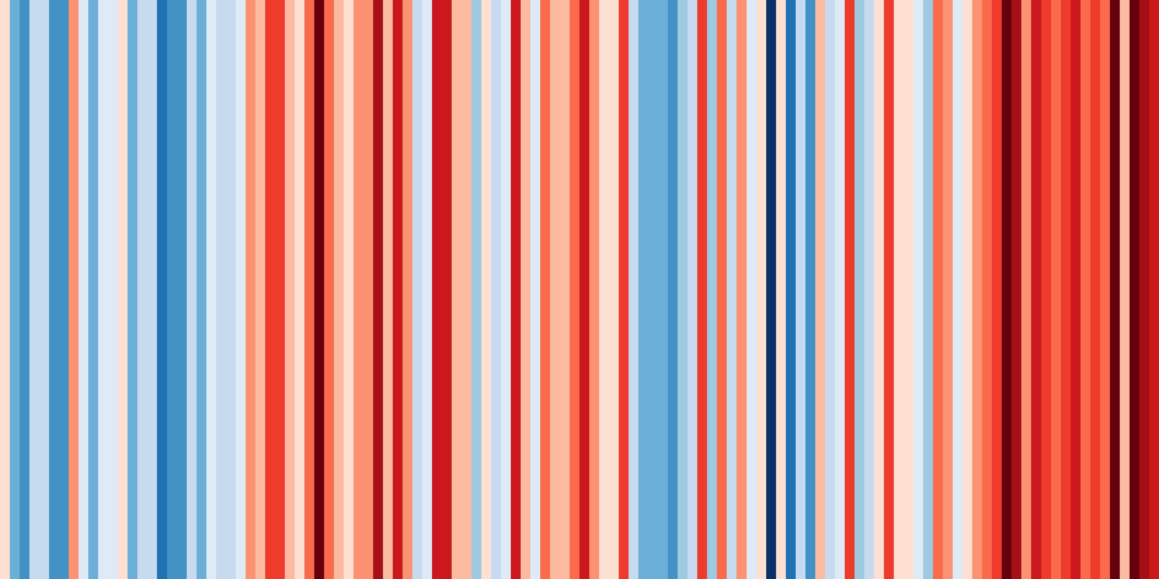 _stripes_europe-iceland--1901-2018-bk.png