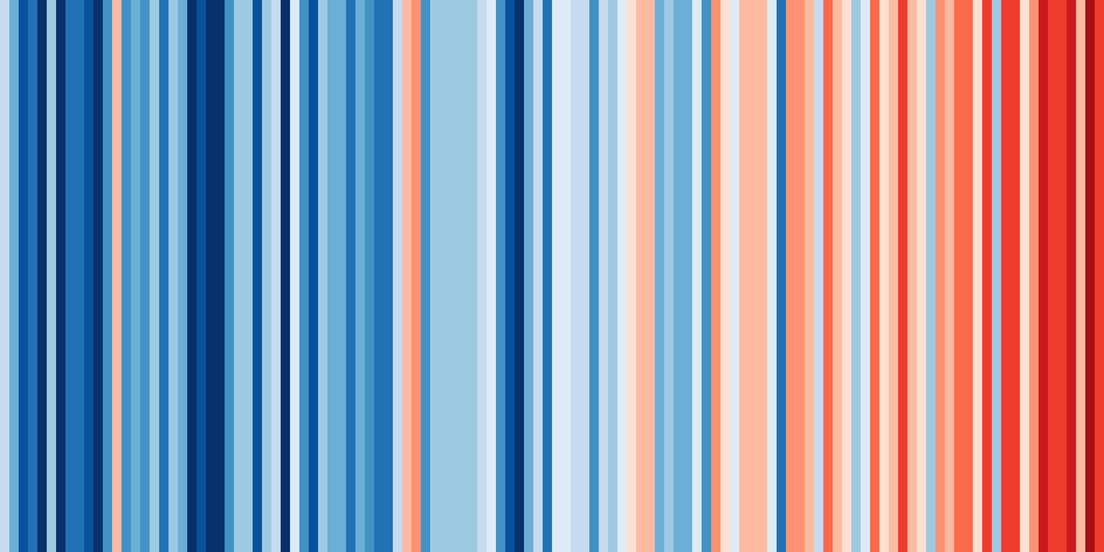 _stripes_south_america-argentina--1901-2018-bk.png