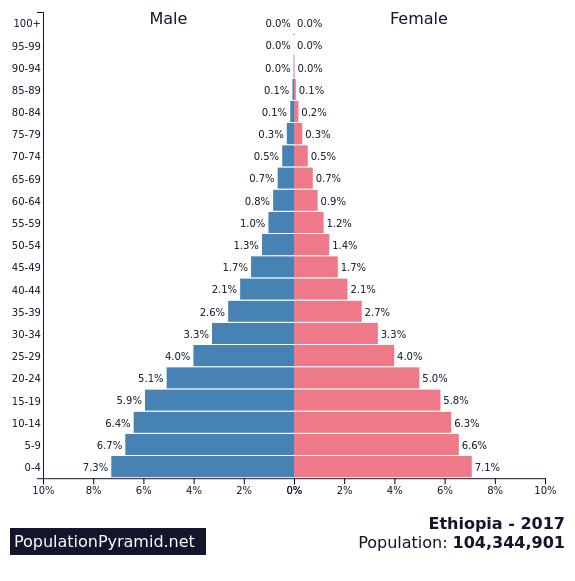 etiop.png