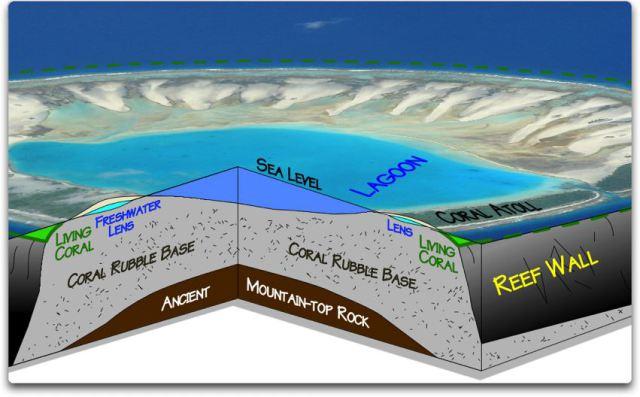 atoll_xsect_1001271.jpg